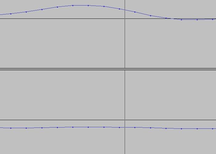 Muestras individuales vistas en un editor de audio - Frecuencia de muestreo